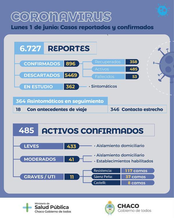 Informe-epidemiologico-20-06-01-01