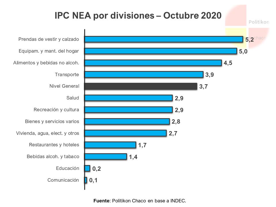 IPC- NEA-Octubre-20-10-12-03