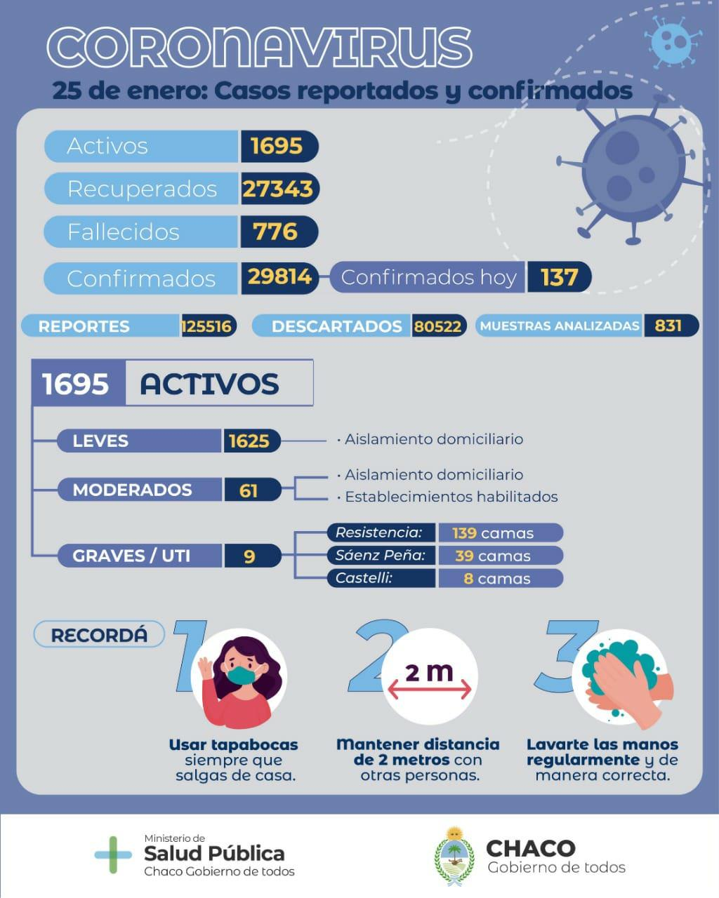 Informe-epidemiologico 21-01-25-01
