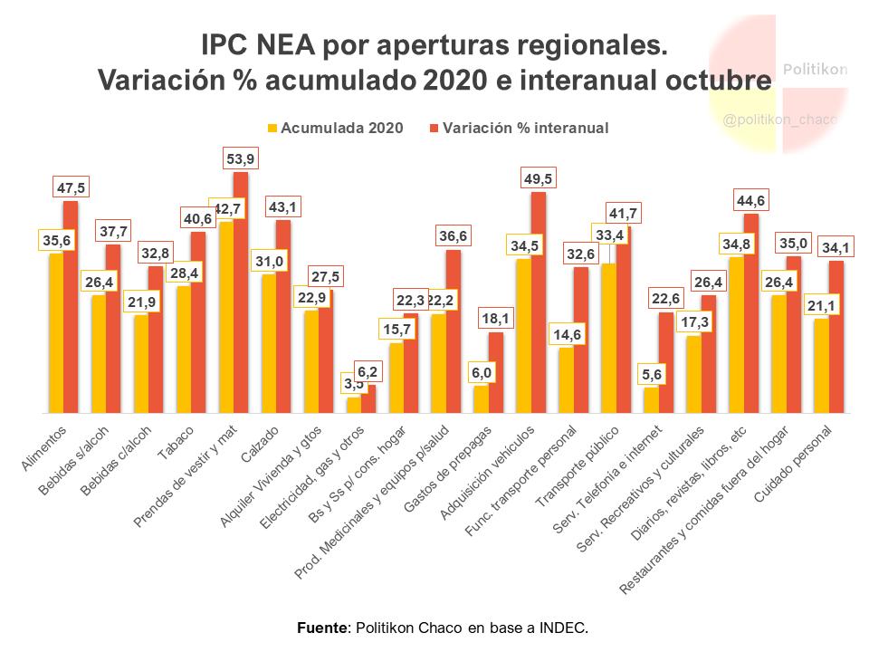 IPC- NEA-Octubre-20-10-12-06