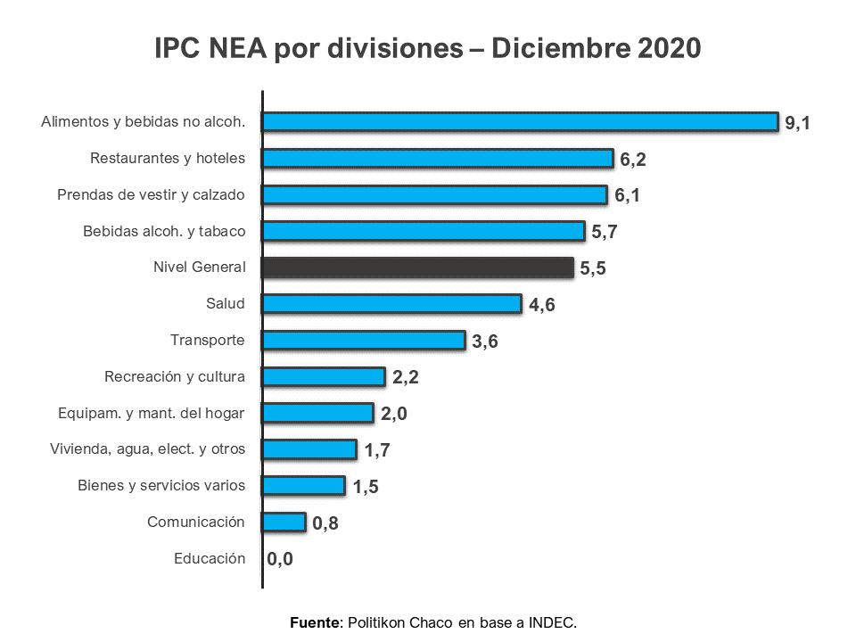 IPC-NEA-Diciembre2020-21-01-14-03