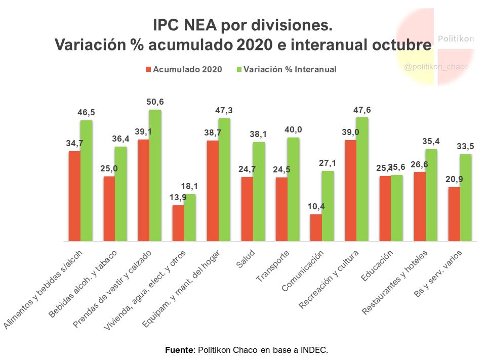 IPC- NEA-Octubre-20-10-12-04