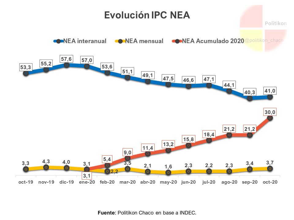 IPC- NEA-Octubre-20-10-12-02-01