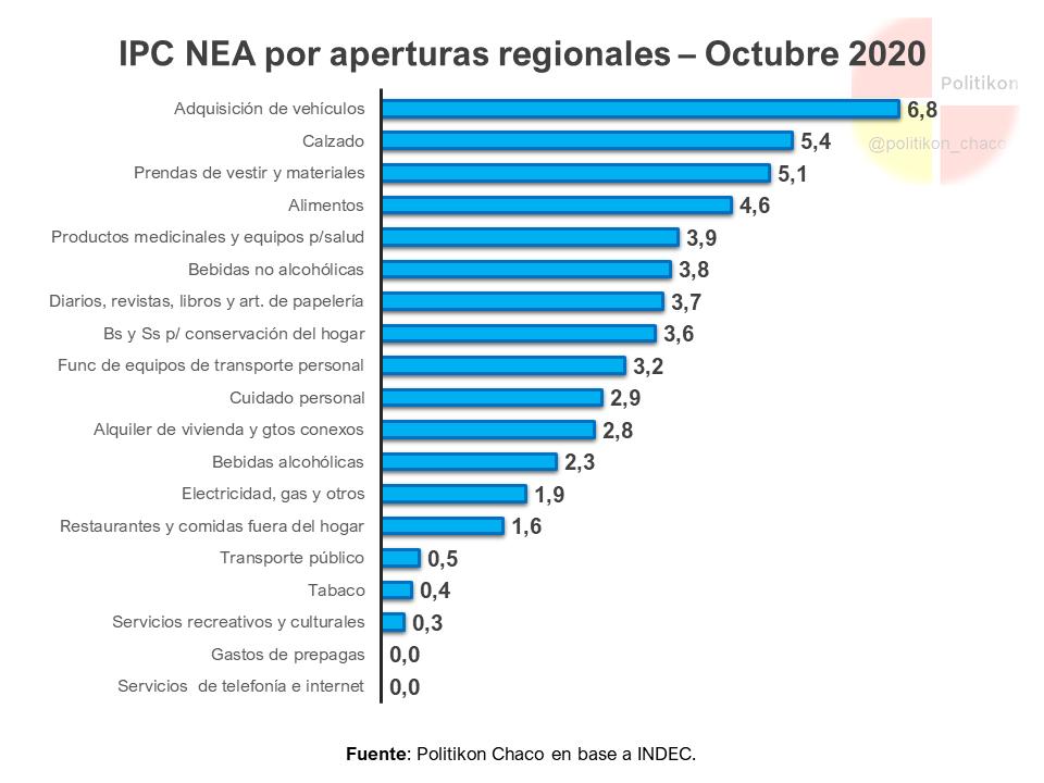 IPC- NEA-Octubre-20-10-12-05
