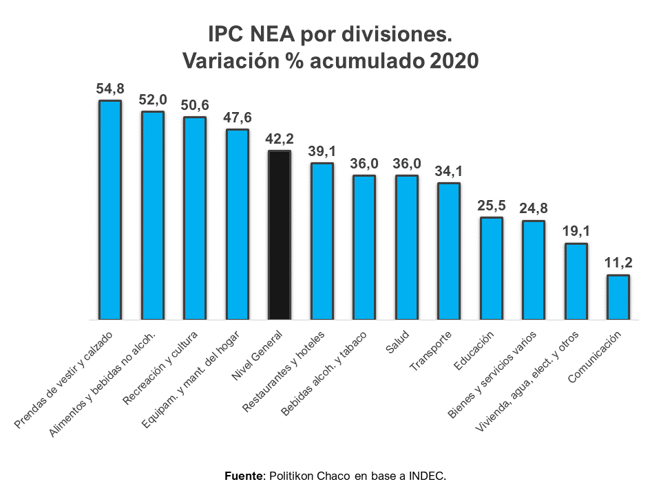 IPC-NEA-Diciembre2020-21-01-14-04