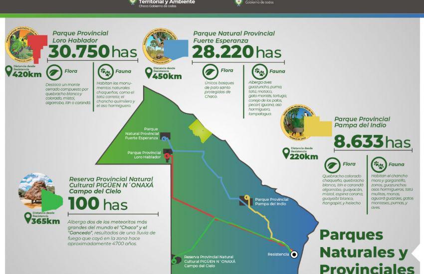 Parques-Naturales-y.Provinciales-20-00-06-01